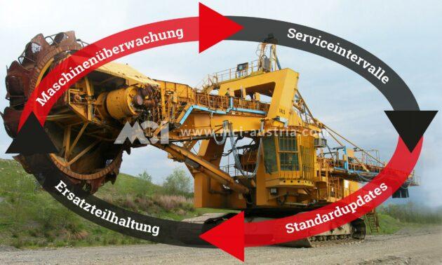 Heavy Mining Equipment Maintenance